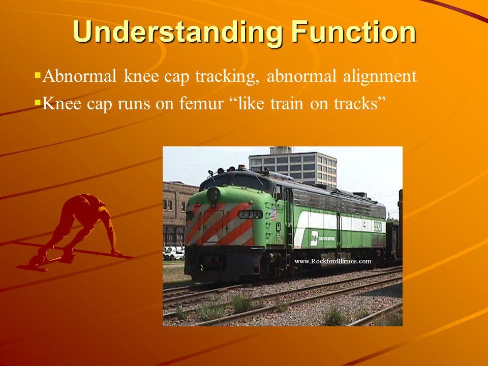 Understanding Function