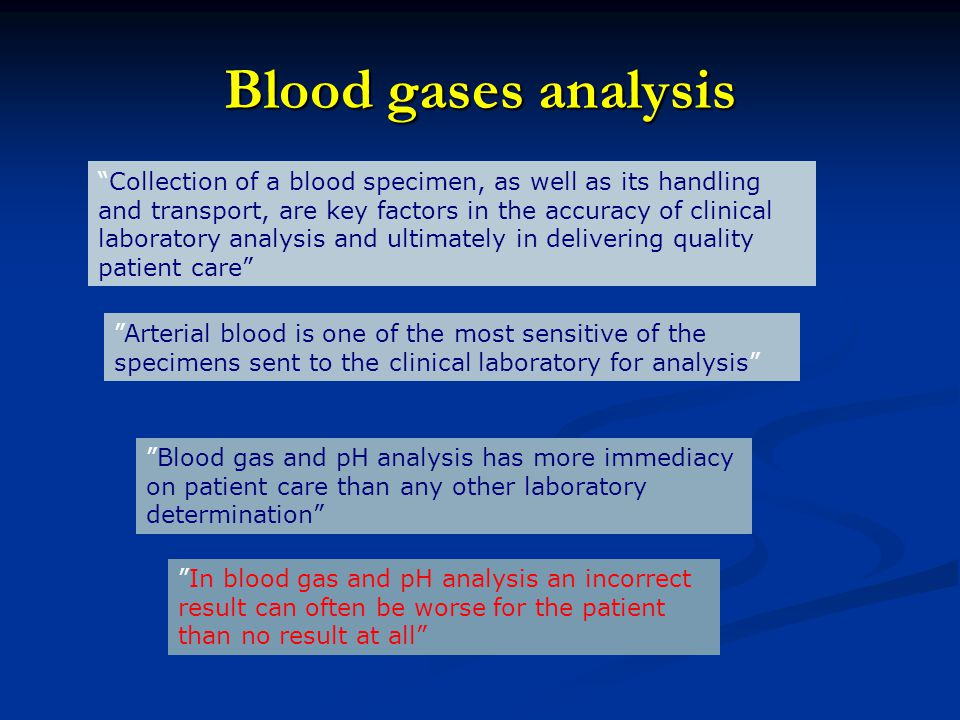 Blood gases analysis