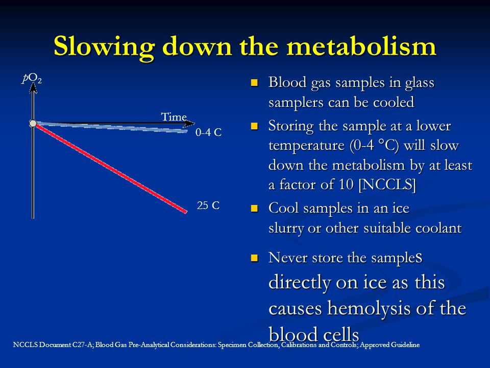 Slowing down the metabolism