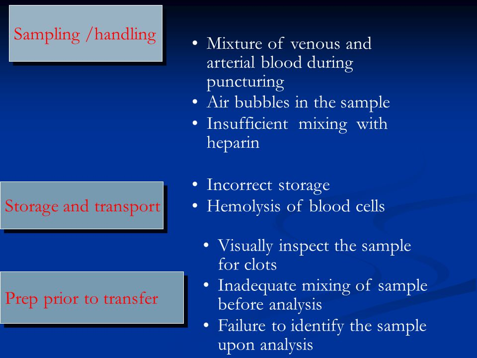 Sampling /handling Mixture of venous and arterial blood during puncturing. Air bubbles in the sample.