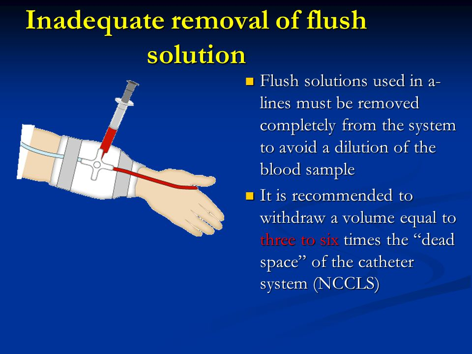 Inadequate removal of flush solution