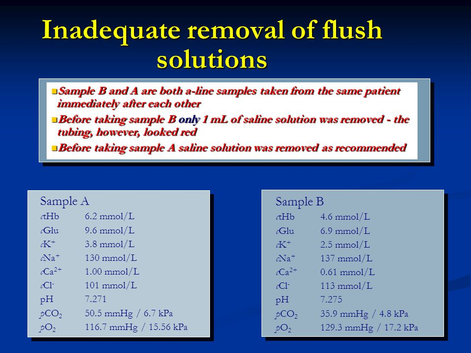 Inadequate removal of flush solutions