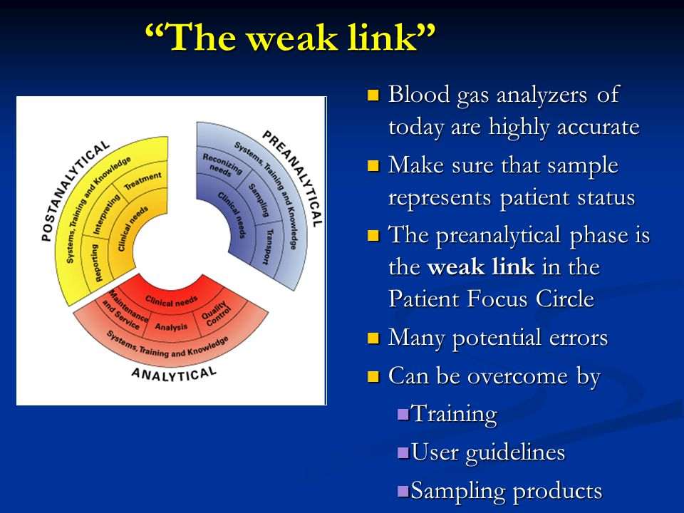 The weak link Blood gas analyzers of today are highly accurate