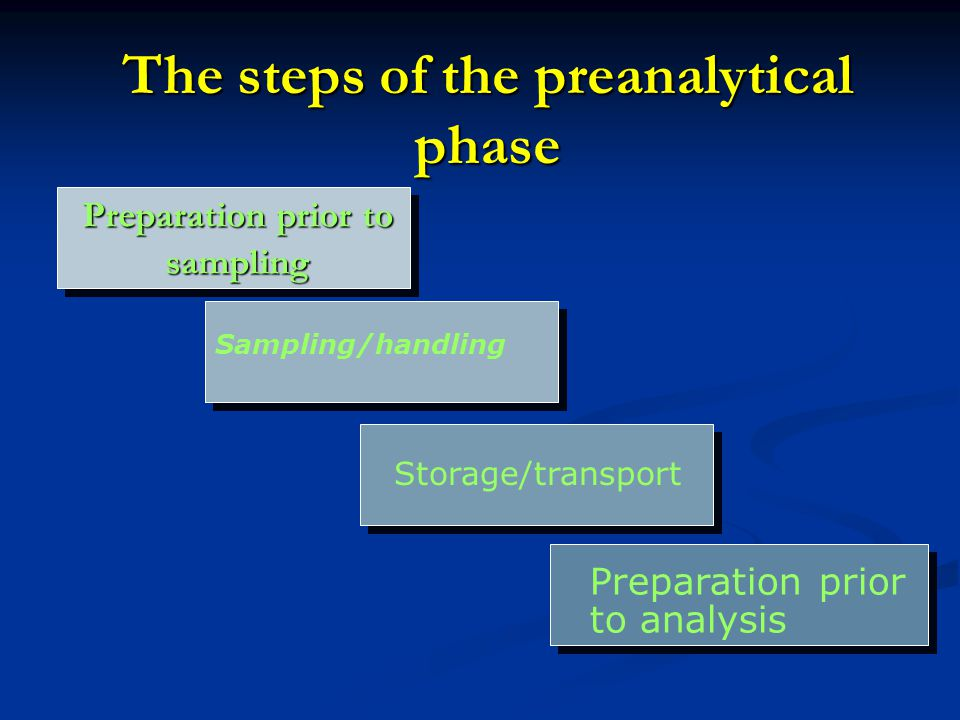The steps of the preanalytical phase