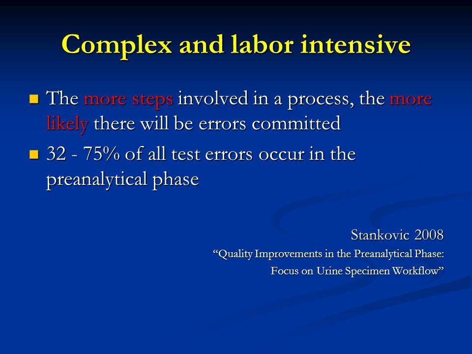 Complex and labor intensive