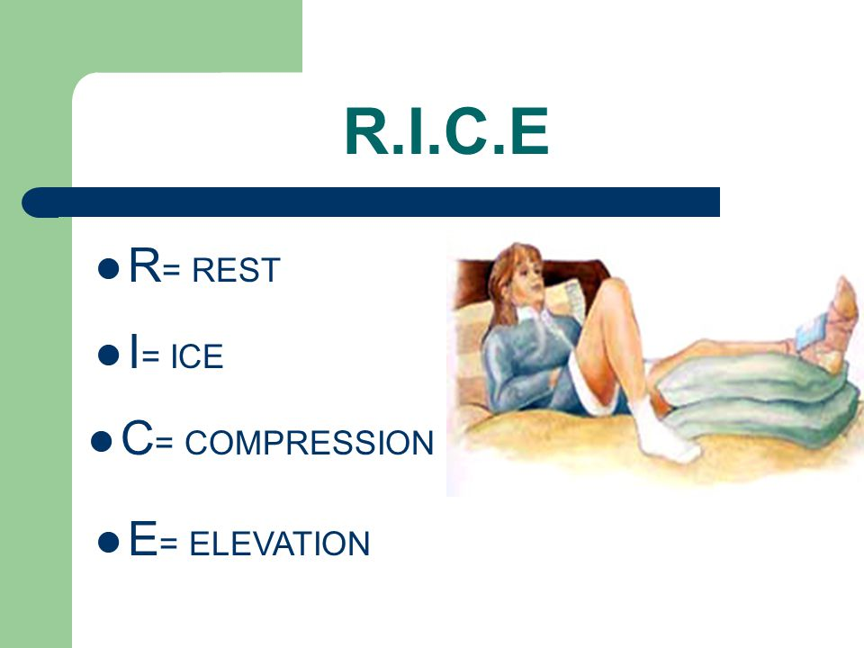 R.I.C.E R= REST I= ICE C= COMPRESSION E= ELEVATION