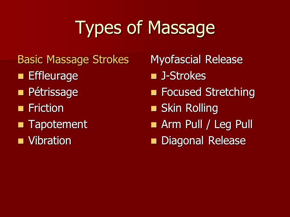 Types of Massage Basic Massage Strokes Effleurage Pétrissage Friction