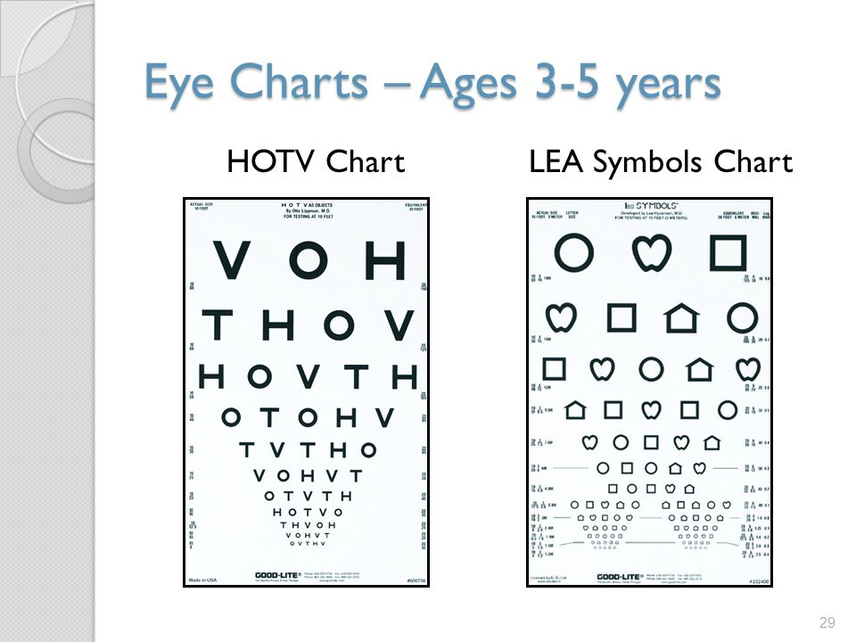 Eye Charts – Ages 3-5 years