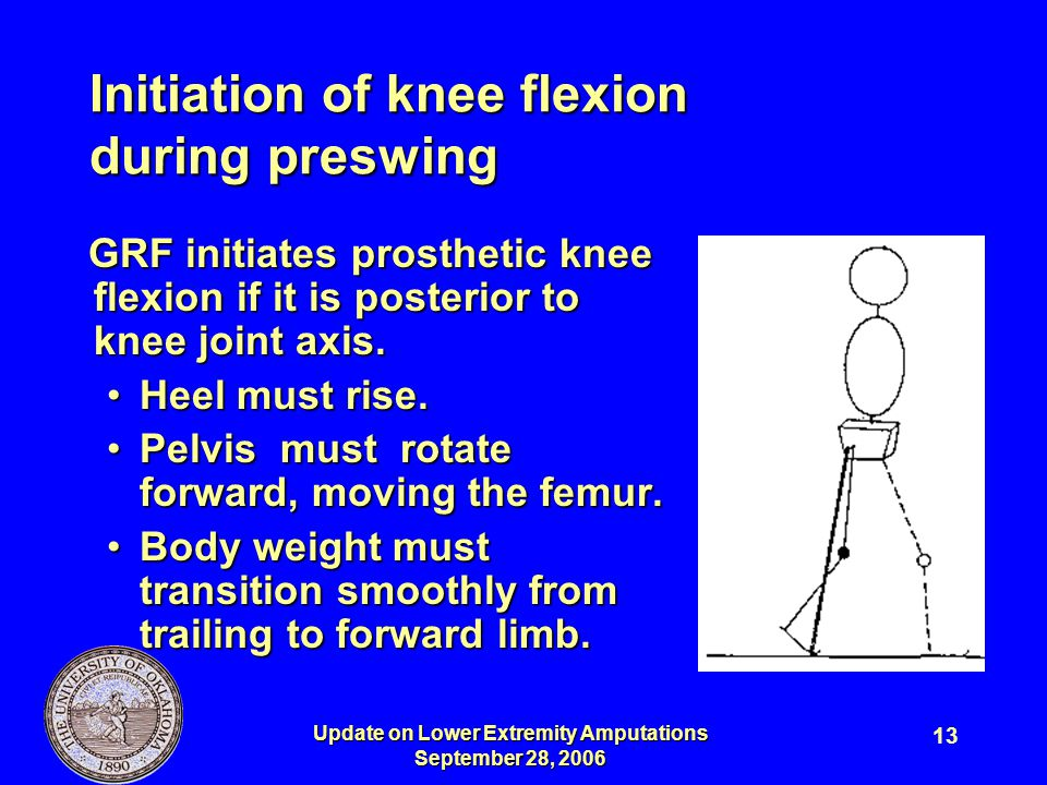 Initiation of knee flexion during preswing