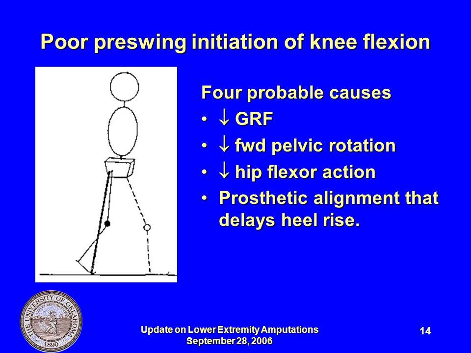 Poor preswing initiation of knee flexion