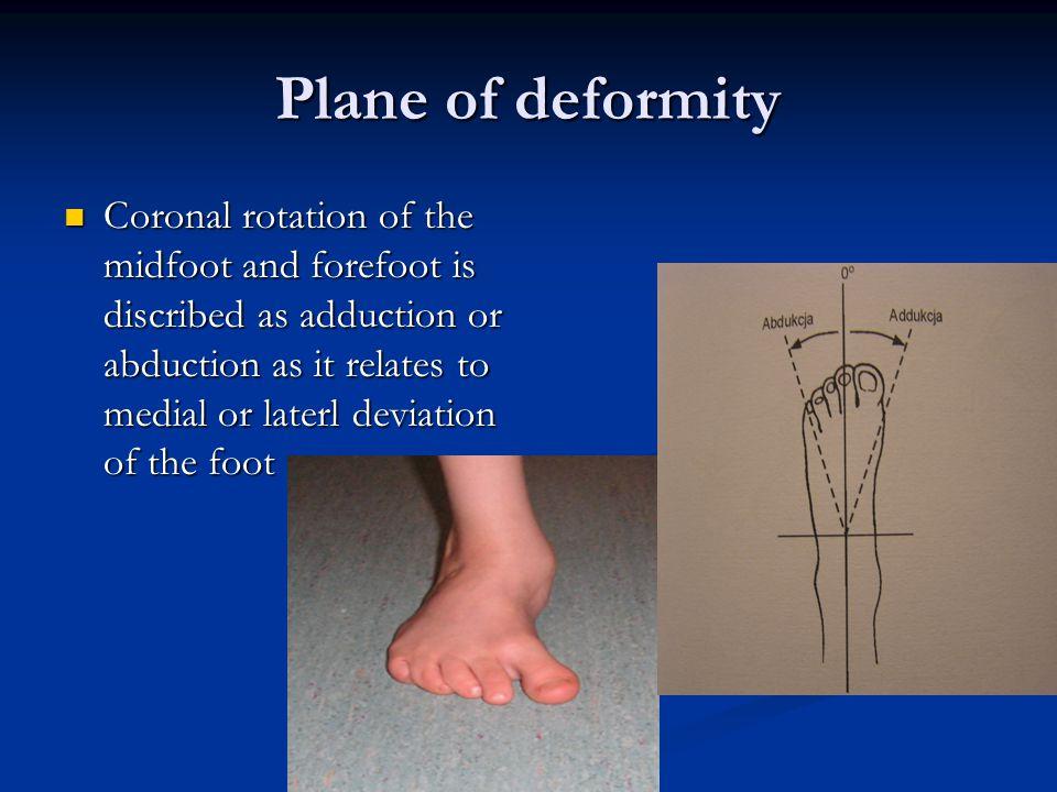 Plane of deformity