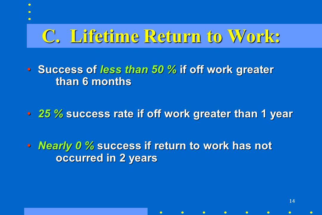 C. Lifetime Return to Work:
