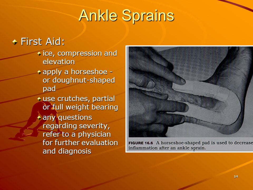 Ankle Sprains First Aid: ice, compression and elevation