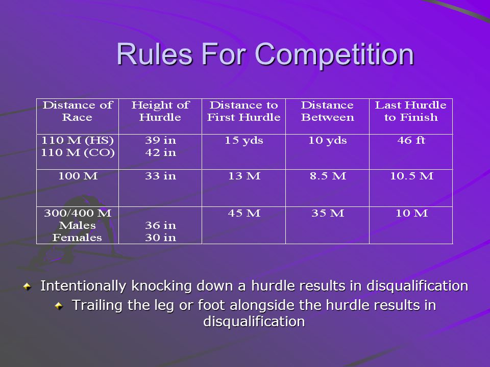 Intentionally knocking down a hurdle results in disqualification