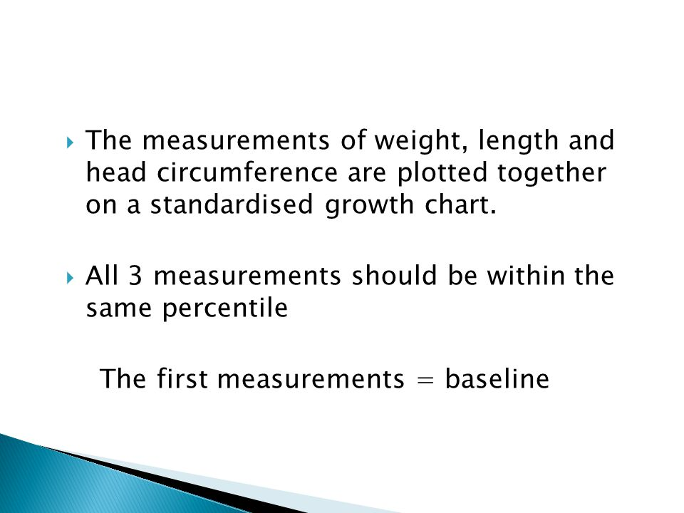 The measurements of weight, length and head circumference are plotted together on a standardised growth chart.