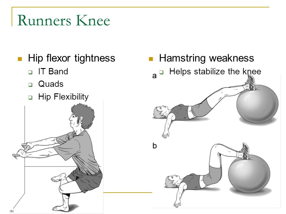 Runners Knee Hip flexor tightness Hamstring weakness IT Band Quads