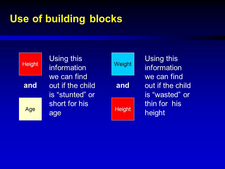 Use of building blocks Height. Using this information we can find out if the child is stunted or short for his age.