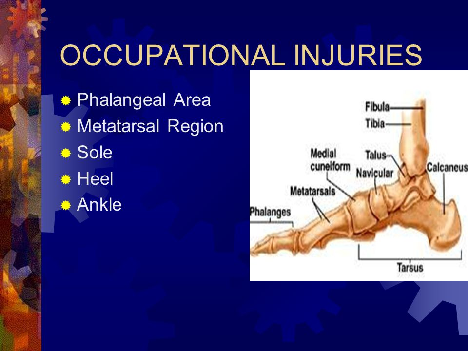 OCCUPATIONAL INJURIES