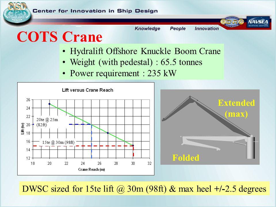 COTS Crane Hydralift Offshore Knuckle Boom Crane