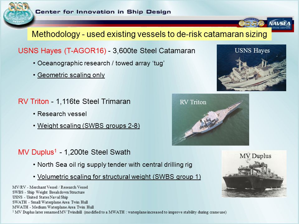 Methodology - used existing vessels to de-risk catamaran sizing