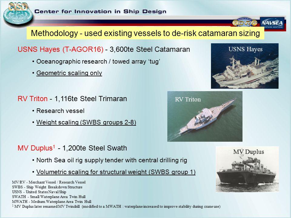 Methodology - used existing vessels to de-risk catamaran sizing
