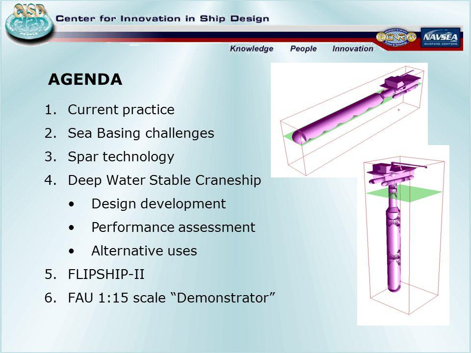 AGENDA Current practice Sea Basing challenges Spar technology