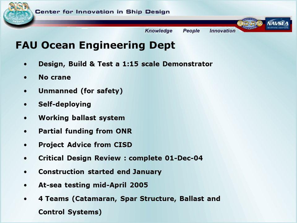 FAU Ocean Engineering Dept
