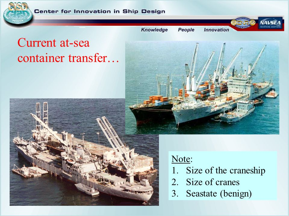 Current at-sea container transfer… Note: Size of the craneship