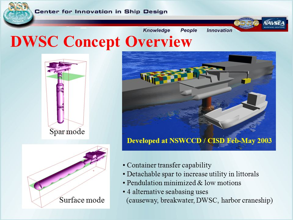 Developed at NSWCCD / CISD Feb-May 2003