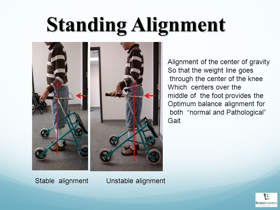 Standing Alignment Alignment of the center of gravity
