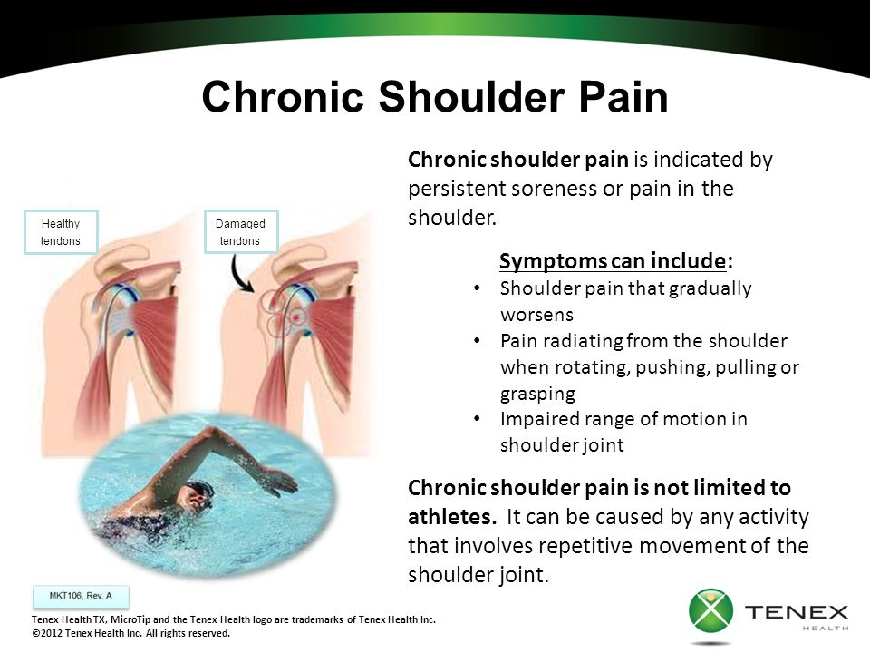 Chronic Shoulder Pain Chronic shoulder pain is indicated by persistent soreness or pain in the shoulder.