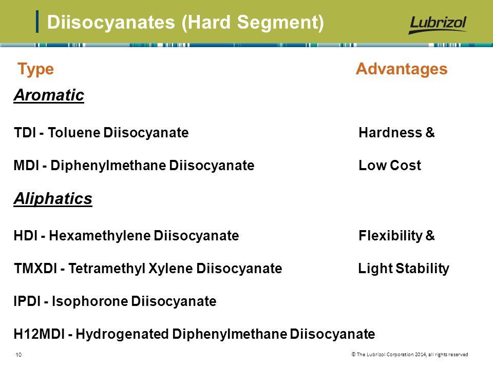 Diisocyanates (Hard Segment)