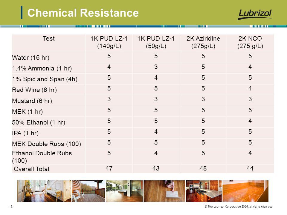 Chemical Resistance Test 1K PUD LZ-1 (140g/L) (50g/L) 2K Aziridine