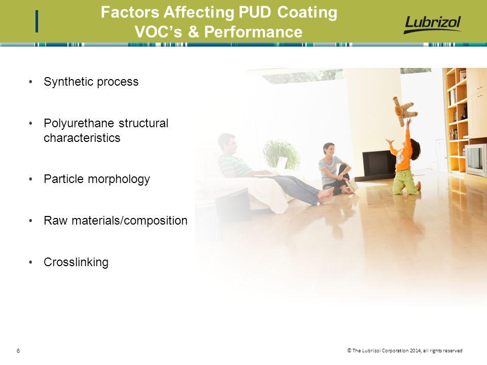 Factors Affecting PUD Coating VOC's & Performance