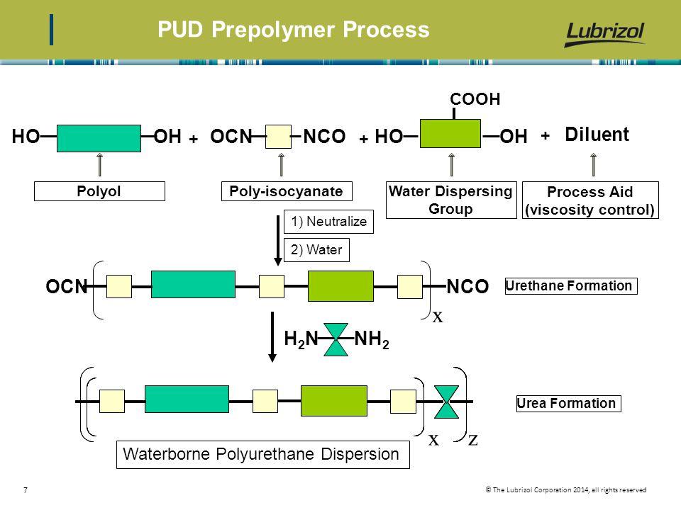 PUD Prepolymer Process
