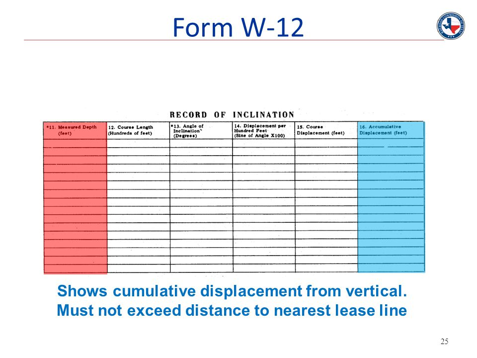 Form W-12 Shows cumulative displacement from vertical.