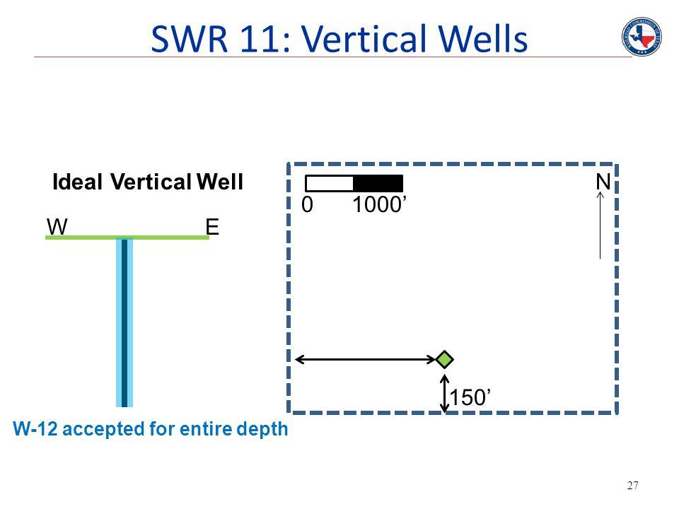 SWR 11: Vertical Wells Ideal Vertical Well N 0 1000' W E 150'