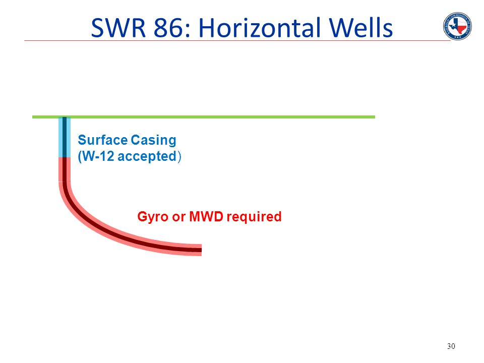 SWR 86: Horizontal Wells Surface Casing (W-12 accepted)