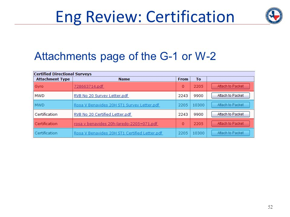 Eng Review: Certification