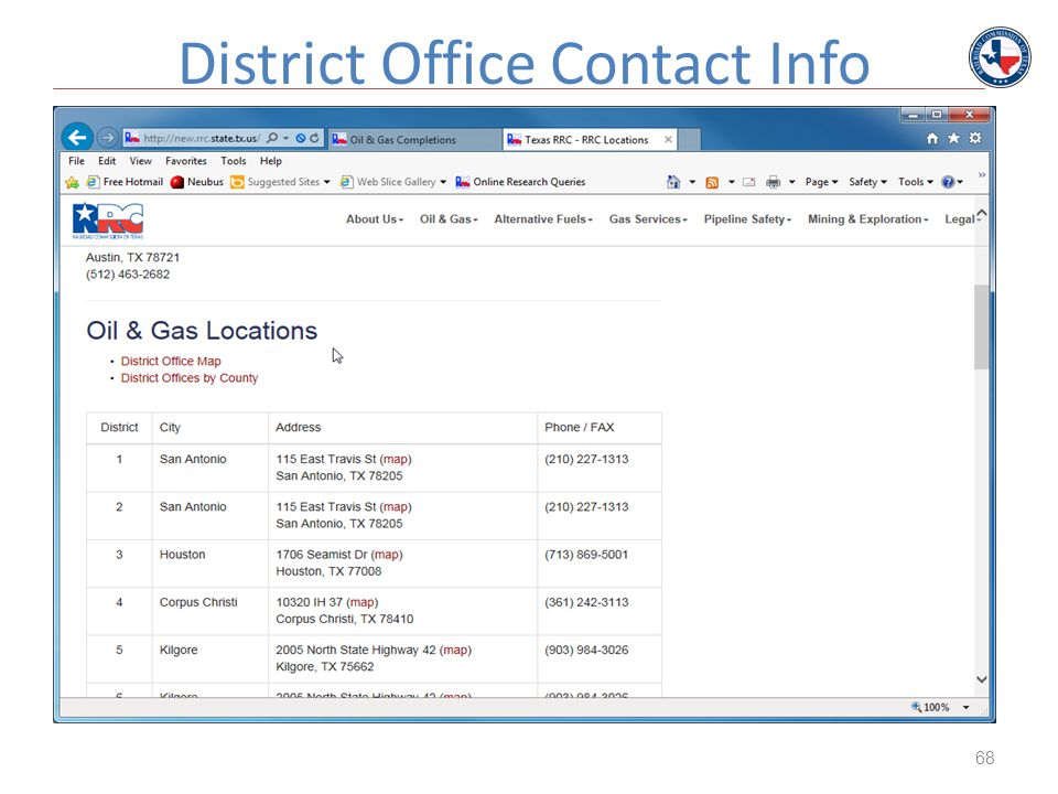 District Office Contact Info
