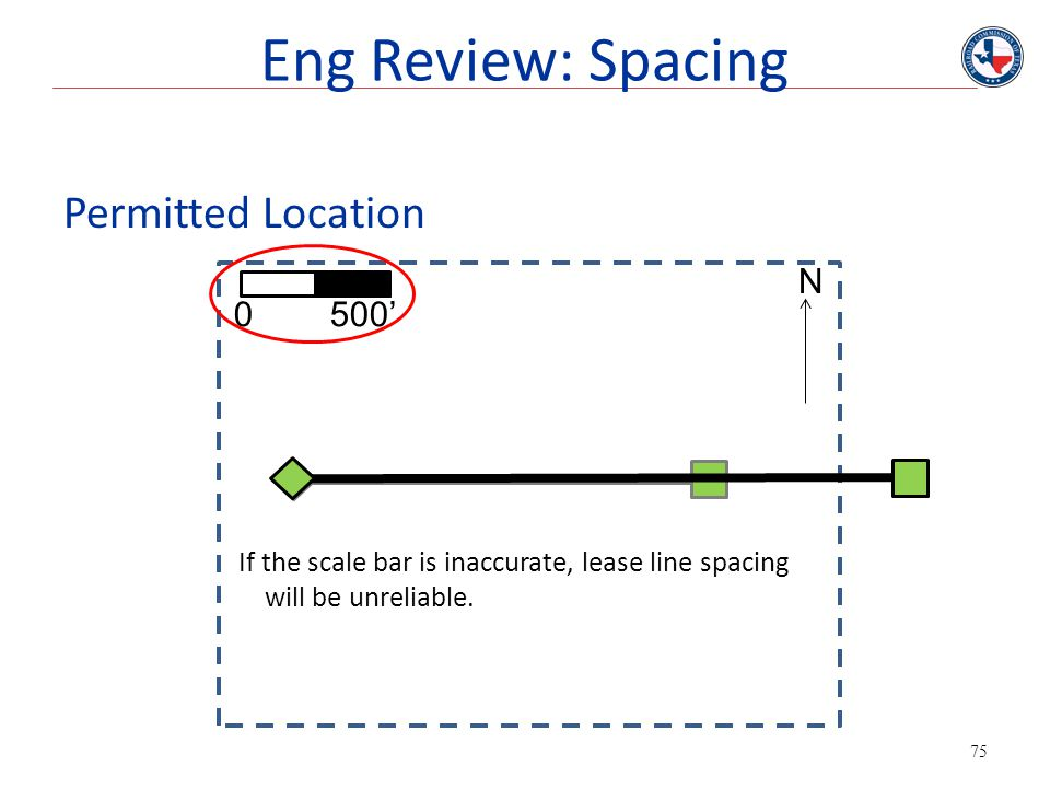 Eng Review: Spacing Permitted Location N 0 500'