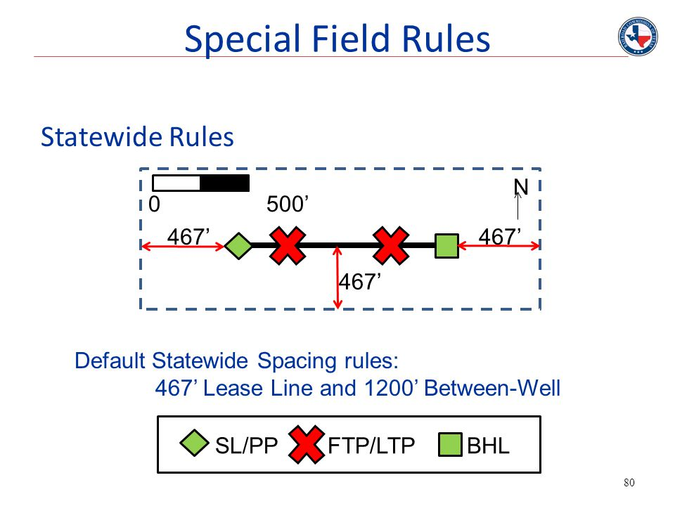 Special Field Rules Statewide Rules N 0 500' 467' 467' 467'