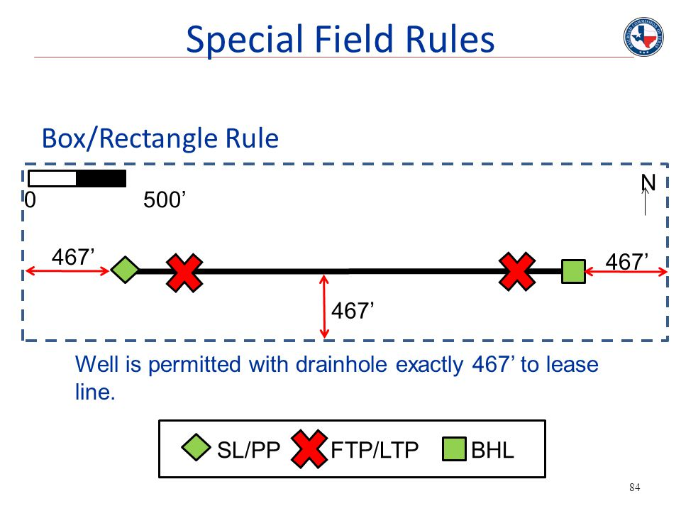 Special Field Rules Box/Rectangle Rule N 0 500' 467' 467' 467'