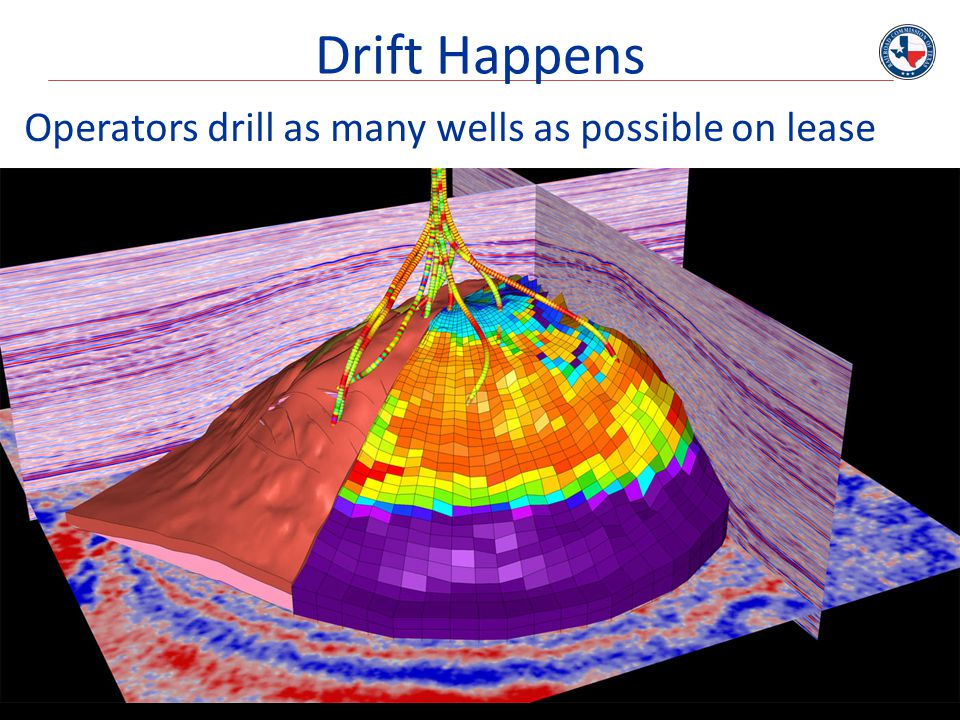 Drift Happens Operators drill as many wells as possible on lease
