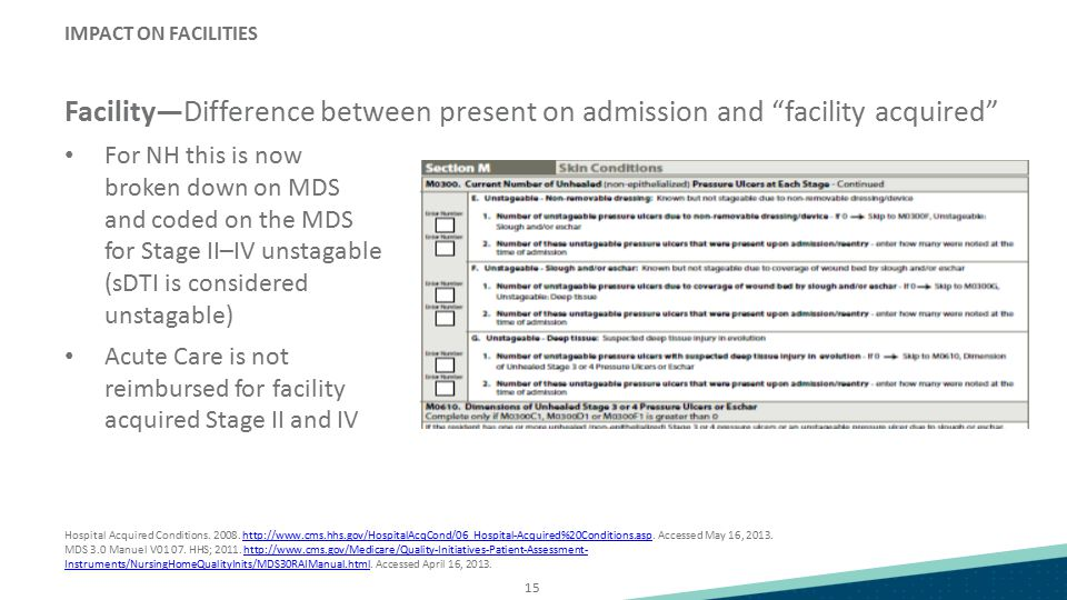IMPACT ON FACILITIES Facility—Difference between present on admission and facility acquired