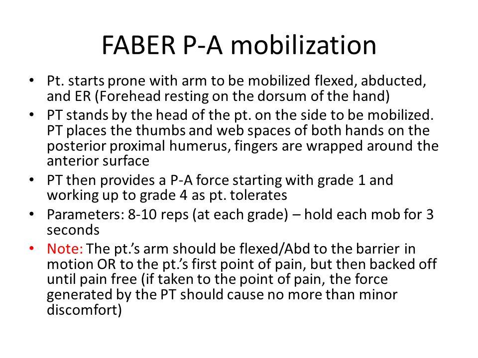 FABER P-A mobilization