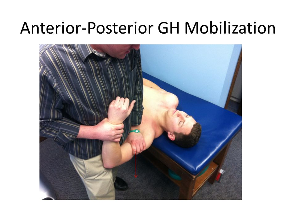 Anterior-Posterior GH Mobilization