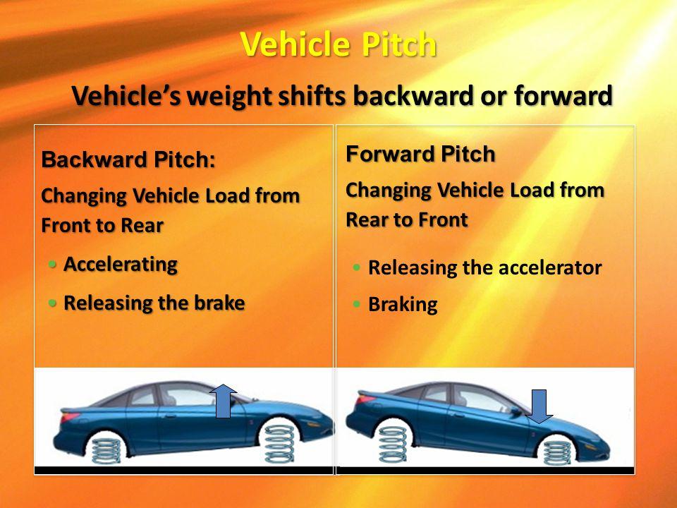 Vehicle's weight shifts backward or forward