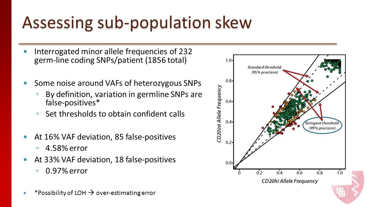 Assessing sub-population skew
