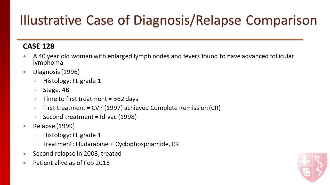 Illustrative Case of Diagnosis/Relapse Comparison